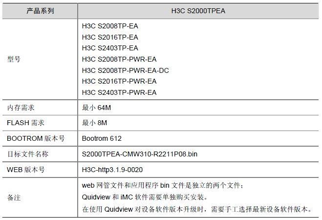 [分享]Huawei Quidway S2000-EA 系列