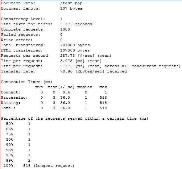 [分享]比较 eaccelerator 与 PHP 不同版本间的性能差距