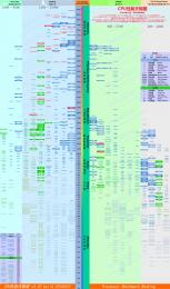 [分享]CPU天梯图 v20150101