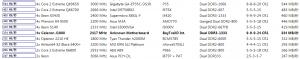 Intel Celeron J1900 CPU AIDA64 性能测试 - CPU AES