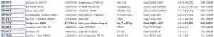 Intel Celeron J1900 CPU AIDA64 性能测试 - CPU Hash