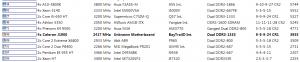 Intel Celeron J1900 CPU AIDA64 性能测试 - FPU Julia