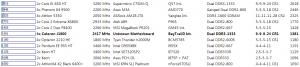 Intel Celeron J1900 CPU AIDA64 性能测试 - FPU Mandel
