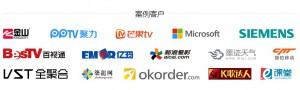 域名解析-客户服务