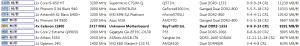 Intel Celeron J1900 CPU AIDA64 性能测试 - 内存读取