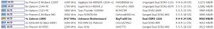 Intel Celeron J1900 CPU AIDA64 性能测试 - 内存复制