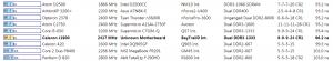 Intel Celeron J1900 CPU AIDA64 性能测试 - 内存潜伏