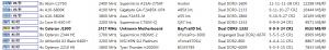 Intel Celeron J1900 CPU AIDA64 性能测试 - 内存写入