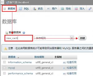 [分享]Ubuntu Server 15.04 安装 Cacti 并添加监控主机