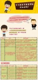 [分享]华为版本号命名规则介绍 图